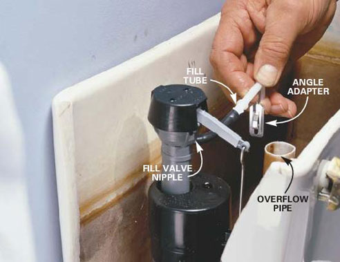 Blog How To Fix A Leaky Toilet Decoraport Canada