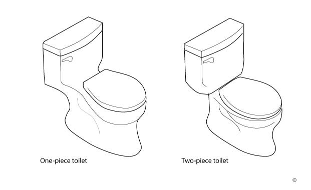 one-two-piece toilet